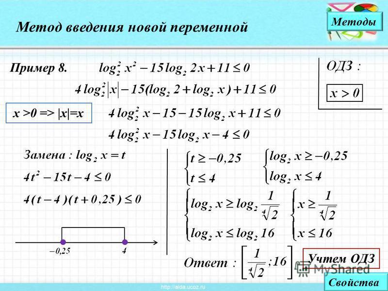 Метод введения новой переменной Методы Пример 8. Свойства х >0 => |x|=x Учтем ОДЗ