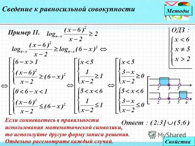 Сведение к равносильной совокупности Методы Свойства Пример 11. Если сомневаетесь в правильности использования математической символики, то используйте другую форму записи решения. Отдельно рассмотрите каждый случай.