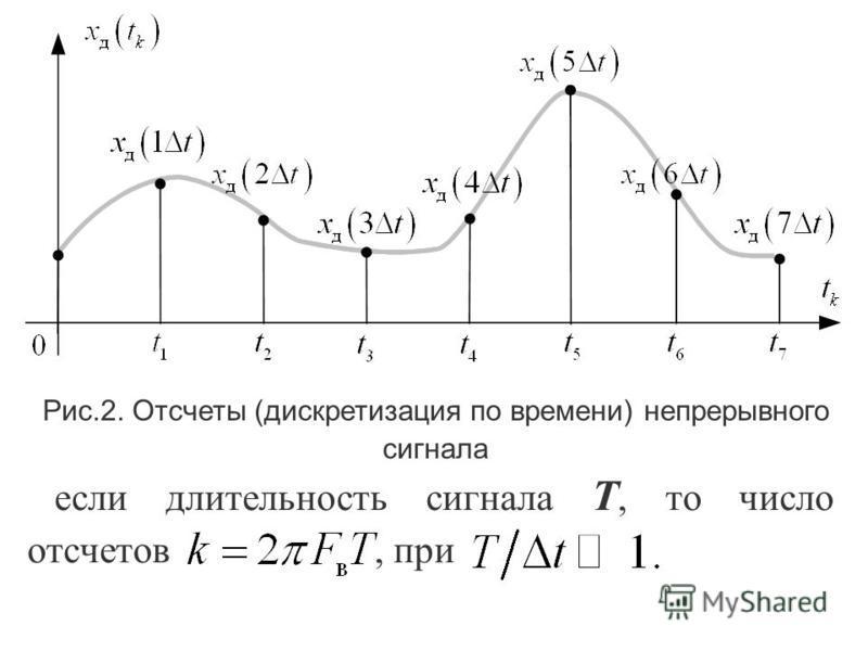 Под дискретизацией понимается процесс представления непрерывного сигнала x(t) значениями лишь в определенные моменты времени, кратные интервалу (шагу) дискретизации t.