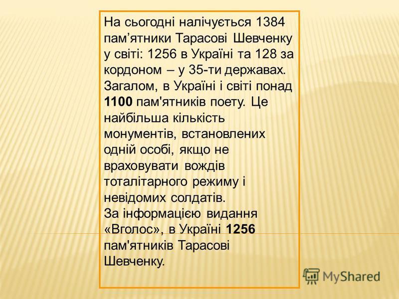На сьогодні налічується 1384 памятники Тарасові Шевченку у світі: 1256 в Україні та 128 за кордоном – у 35-ти державах. Загалом, в Україні і світі понад 1100 пам'ятників поету. Це найбільша кількість монументів, встановлених одній особі, якщо не врах