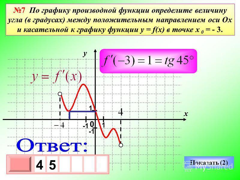 0 у х 1 1 Показать (2) - 3 х 1 0 х 4 5 7 По графику производной функции определите величину угла (в градусах) между положительным направлением оси Ох и касательной к графику функции y = f(x) в точке х 0 = - 3.