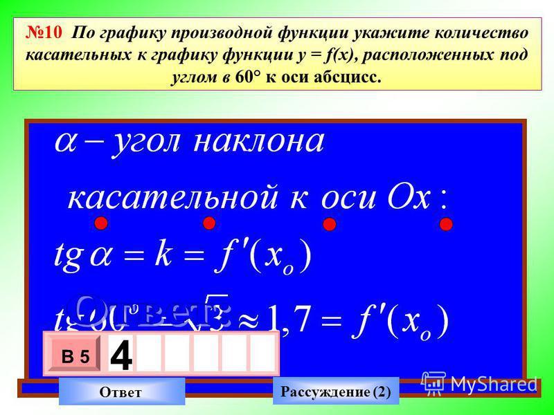 0 у х 1 1 Рассуждение (2) Ответ - 3 х 1 0 х В 5 4 10 По графику производной функции укажите количество касательных к графику функции y = f(x), расположенных под углом в 60° к оси абсцисс.