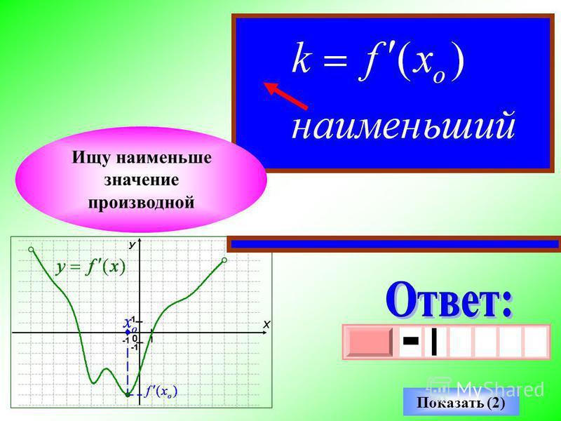 Ищу наименьше значение производной Показать (2) 3 х 1 0 х -