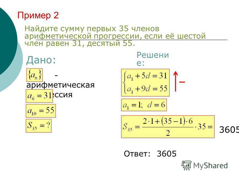 Пример 2 Найдите сумму первых 35 членов арифметической прогрессии, если её шестой член равен 31, десятый 55. Дано: Решени е: - арифметическая прогрессия Ответ: 3605 3605