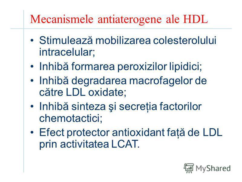Mecanismele antiaterogene ale HDL Stimulează mobilizarea colesterolului intracelular; Inhibă formarea peroxizilor lipidici; Inhibă degradarea macrofagelor de către LDL oxidate; Inhibă sinteza şi secreţia factorilor chemotactici; Efect protector antio