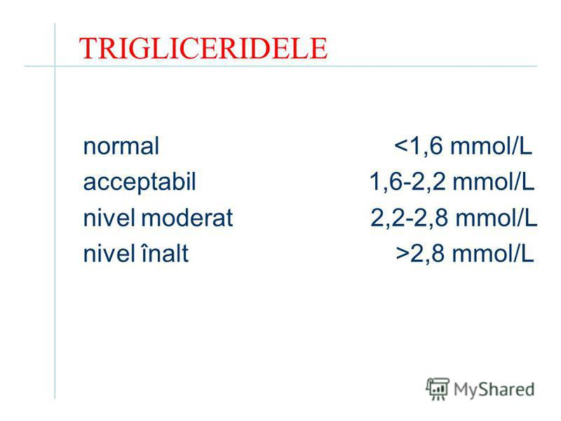 TRIGLICERIDELE normal <1,6 mmol/L acceptabil 1,6-2,2 mmol/L nivel moderat 2,2-2,8 mmol/L nivel înalt >2,8 mmol/L