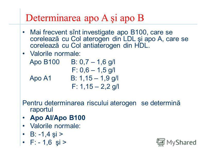 Determinarea apo A şi apo B Mai frecvent sînt investigate apo B100, care se corelează cu Col aterogen din LDL şi apo A, care se corelează cu Col antiaterogen din HDL. Valorile normale: Apo B100 B: 0,7 – 1,6 g/l F: 0,6 – 1,5 g/l Apo A1 B: 1,15 – 1,9 g