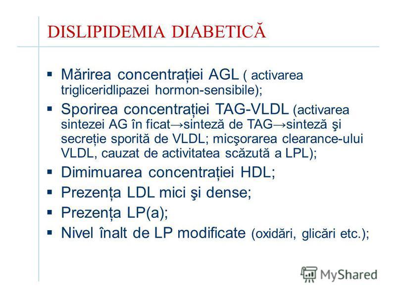 DISLIPIDEMIA DIABETICĂ Mărirea concentraţiei AGL ( activarea trigliceridlipazei hormon-sensibile); Sporirea concentraţiei TAG-VLDL (activarea sintezei AG în ficatsinteză de TAGsinteză şi secreţie sporită de VLDL; micşorarea clearance-ului VLDL, cauza