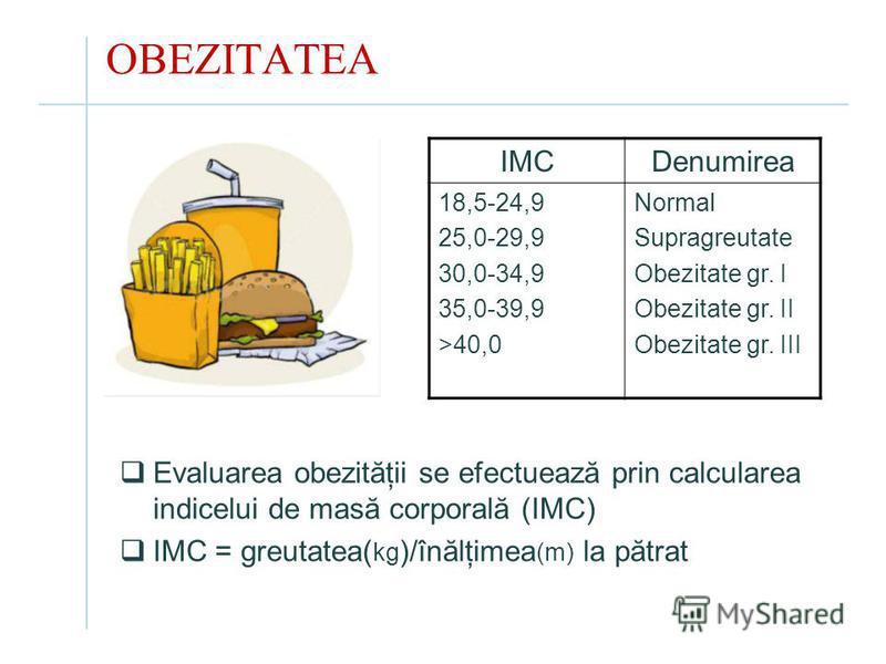 OBEZITATEA IMCDenumirea 18,5-24,9 25,0-29,9 30,0-34,9 35,0-39,9 >40,0 Normal Supragreutate Obezitate gr. I Obezitate gr. II Obezitate gr. III Evaluarea obezităţii se efectuează prin calcularea indicelui de masă corporală (IMC) IMC = greutatea( kg )/î