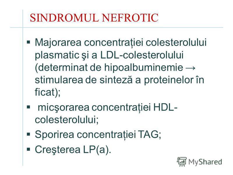 SINDROMUL NEFROTIC Majorarea concentraţiei colesterolului plasmatic şi a LDL-colesterolului (determinat de hipoalbuminemie stimularea de sinteză a proteinelor în ficat); micşorarea concentraţiei HDL- colesterolului; Sporirea concentraţiei TAG; Creşte