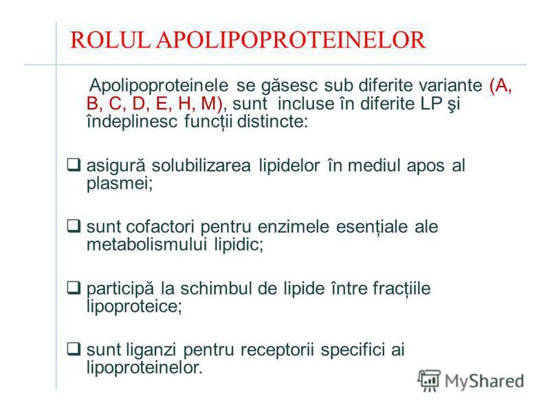 ROLUL APOLIPOPROTEINELOR Apolipoproteinele se găsesc sub diferite variante (A, B, C, D, E, H, M), sunt incluse în diferite LP şi îndeplinesc funcţii distincte: asigură solubilizarea lipidelor în mediul apos al plasmei; sunt cofactori pentru enzimele