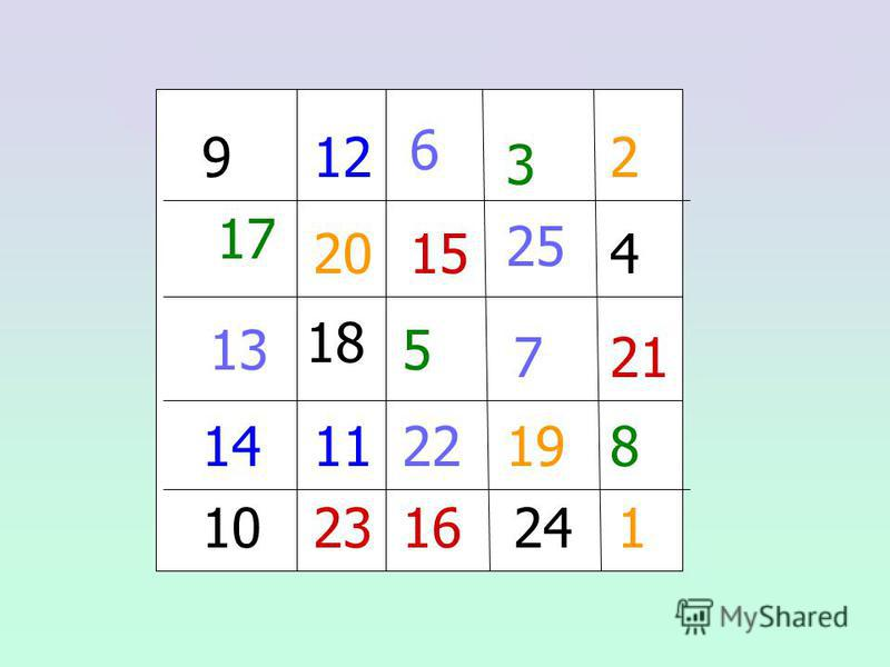17 121 3 6 1520 5 18 14 13 23 11 10 9 22 2416 8 21 7 4 25 2 19