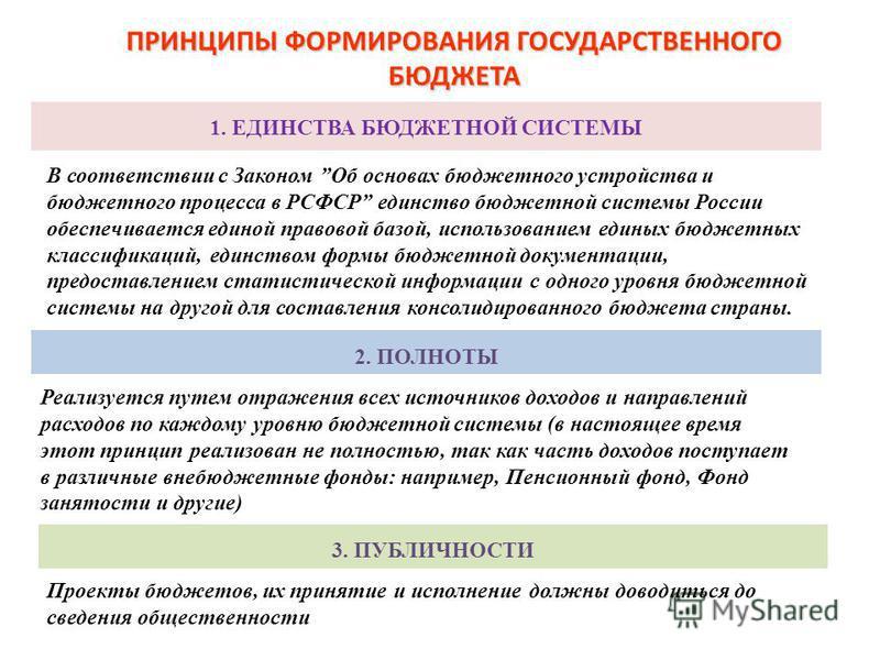 1. ЕДИНСТВА БЮДЖЕТНОЙ СИСТЕМЫ ПРИНЦИПЫ ФОРМИРОВАНИЯ ГОСУДАРСТВЕННОГО БЮДЖЕТА 2. ПОЛНОТЫ В соответствии с Законом Об основах бюджетного устройства и бюджетного процесса в РСФСР единство бюджетной системы России обеспечивается единой правовой базой, ис