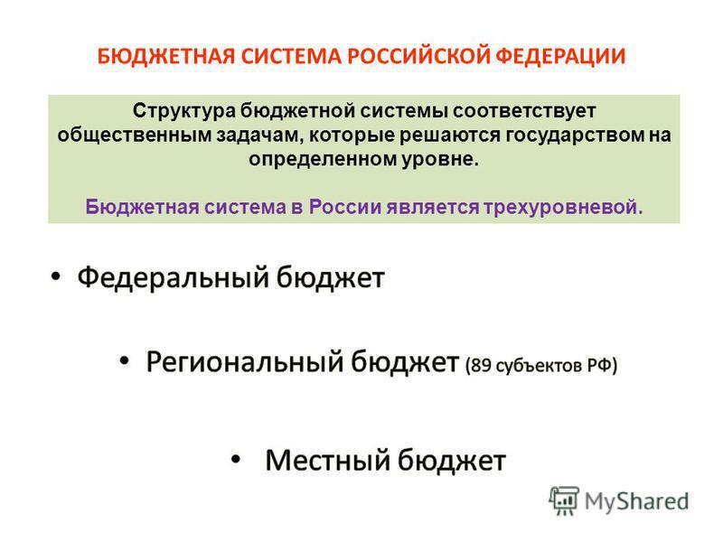 БЮДЖЕТНАЯ СИСТЕМА РОССИЙСКОЙ ФЕДЕРАЦИИ Структура бюджетной системы соответствует общественным задачам, которые решаются государством на определенном уровне. Бюджетная система в России является трехуровневой.