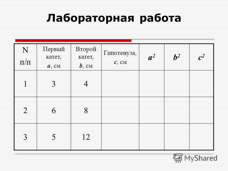 Лабораторная работа N п/п Первый катет, а, см Второй катет, b, см Гипотенуза, с, см а 2 а 2 b2b2 c2c2 134 268 3512