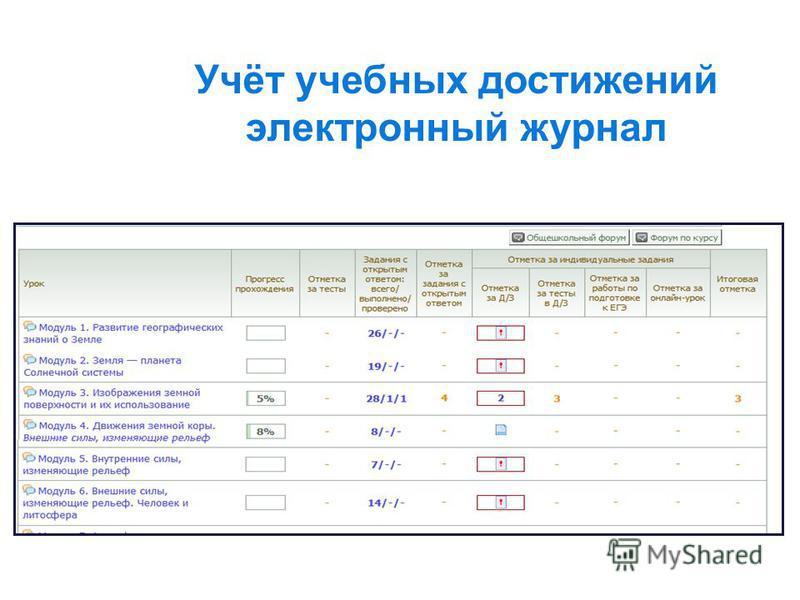 Учёт учебных достижений электронный журнал