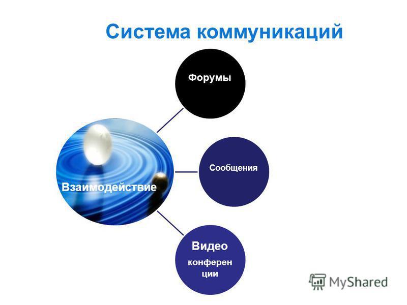 Форумы Сообщения Видео конферен ции Система коммуникаций Взаимодействие
