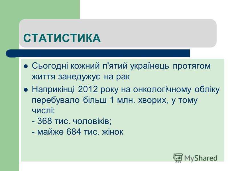 СТАТИСТИКА Сьогодні кожний п'ятий українець протягом життя занедужує на рак Наприкінці 2012 року на онкологічному обліку перебувало більш 1 млн. хворих, у тому числі: - 368 тис. чоловіків; - майже 684 тис. жінок