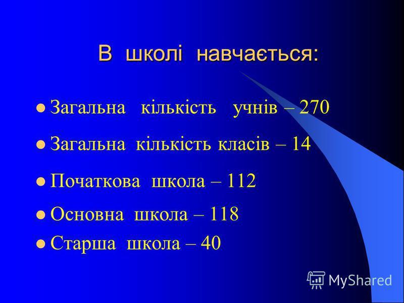 В школі навчається: Загальна кількість учнів – 270 Загальна кількість класів – 14 Початкова школа – 112 Основна школа – 118 Старша школа – 40