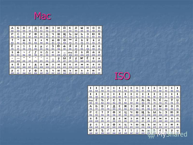 Таблицы кодировки русскоязычных символов КОИ8-РCP1251 CP866