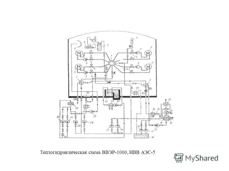 Теплогидравлическая схема ВВЭР-1000, НВВ АЭС-5