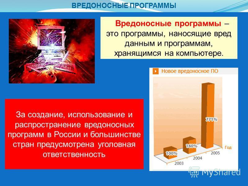 ВРЕДОНОСНЫЕ ПРОГРАММЫ Вредоносные программы – это программы, наносящие вред данным и программам, хранящимся на компьютере. За создание, использование и распространение вредоносных программ в России и большинстве стран предусмотрена уголовная ответств