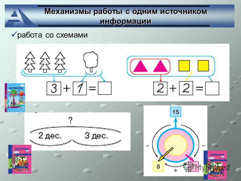 рработа со схемами Механизмы работы с одним источником информации