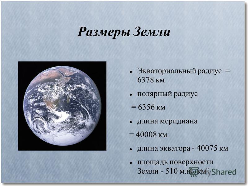 Размеры Земли Экваториальный радиус = 6378 км полярный радиус = 6356 км длина меридиана = 40008 км длина экватора - 40075 км площадь поверхности Земли - 510 млн. км 2