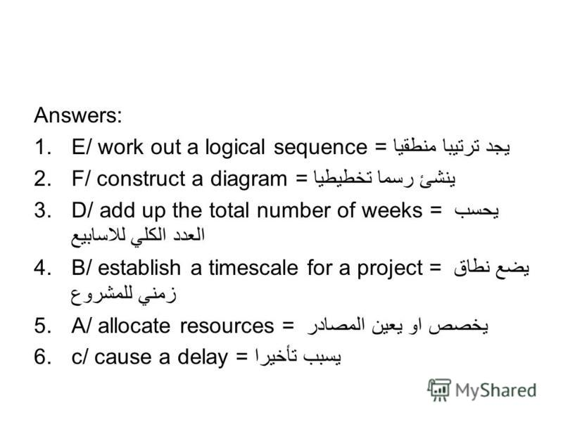 Answers: 1.E/ work out a logical sequence = يجد ترتيبا منطقيا 2.F/ construct a diagram = ينشئ رسما تخطيطيا 3.D/ add up the total number of weeks = يحسب العدد الكلي للاسابيع 4.B/ establish a timescale for a project = يضع نطاق زمني للمشروع 5.A/ allocat