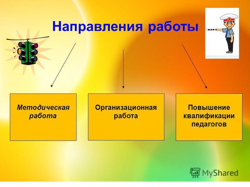 Направления работы Методическая работа Организационная работа Повышение квалификации педагогов