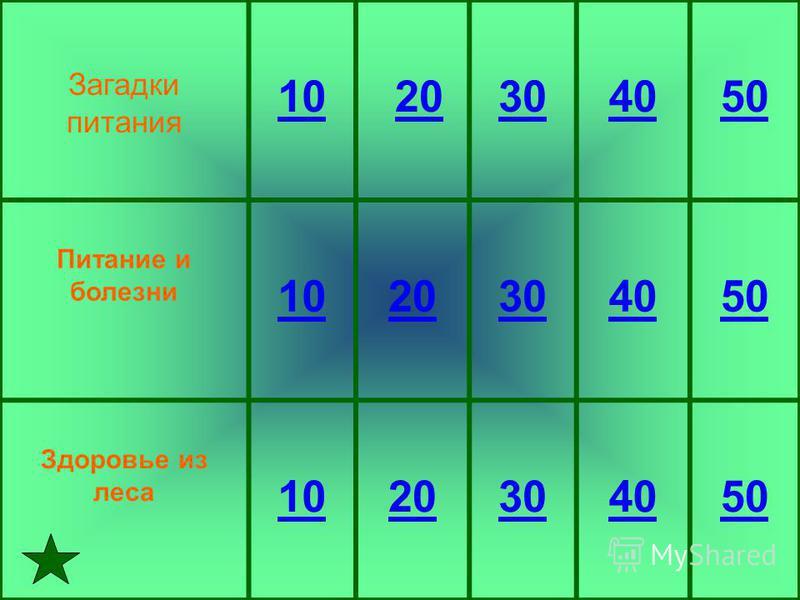 Загадки питания 10 20 304050 Питание и болезни 1020304050 Здоровье из леса 1020304050
