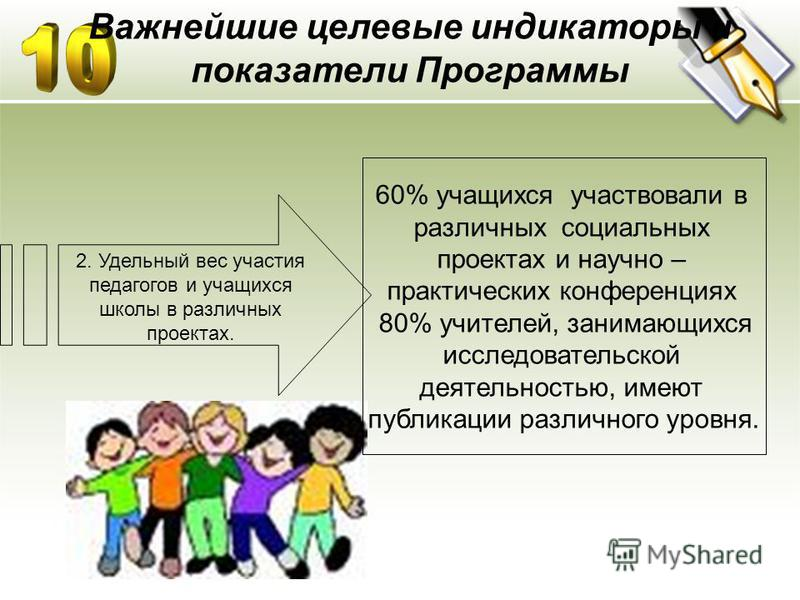 2. Удельный вес участия педагогов и учащихся школы в различных проектах. 60% учащихся участвовали в различных социальных проектах и научно – практических конференциях 80% учителей, занимающихся исследовательской деятельностью, имеют публикации различ