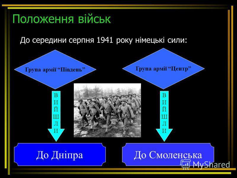 Положення військ До середини серпня 1941 року німецькі сили: Група армії Південь Група армії Центр До ДніпраДо Смоленська ВИЙШЛИВИЙШЛИ ВИЙШЛИВИЙШЛИ