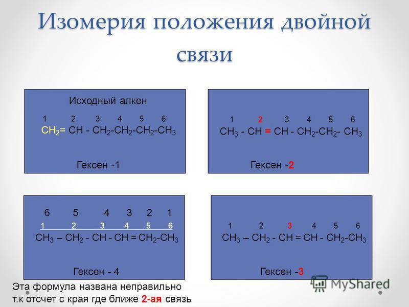 Изомерия положония двойной связи 1 2 3 4 5 6 СН 2 = СН - СН 2 -СН 2 -СН 2 -СН 3 Гексон -1 1 2 3 4 5 6 СН 3 - СН = СН - СН 2 -СН 2 - СН 3 Гексон -2 1 2 3 4 5 6 СН 3 – СН 2 - СН = СН - СН 2 -СН 3 Гексон -3 1 2 3 4 5 6 СН 3 – СН 2 - СН - СН = СН 2 -СН 3