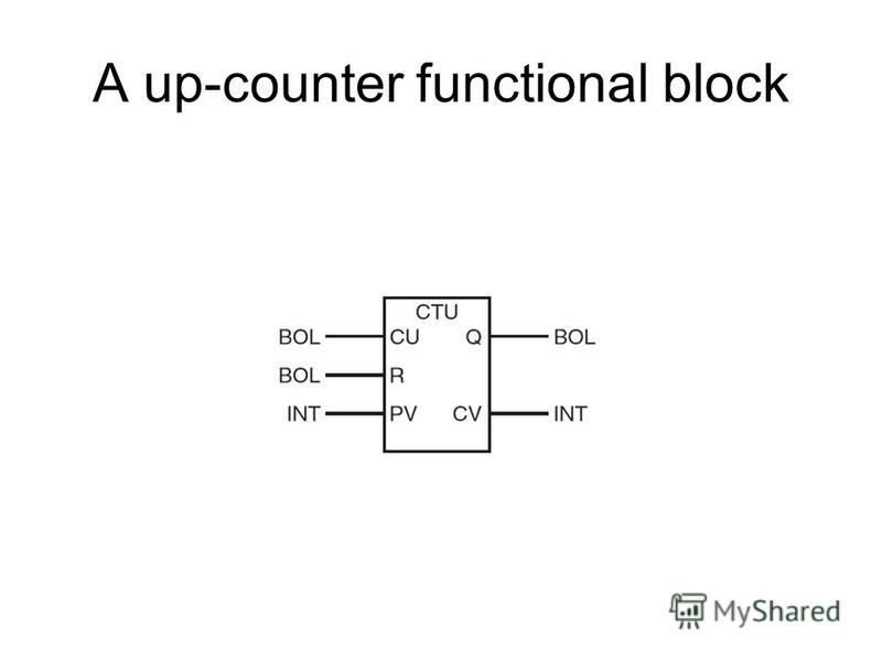 A up-counter functional block