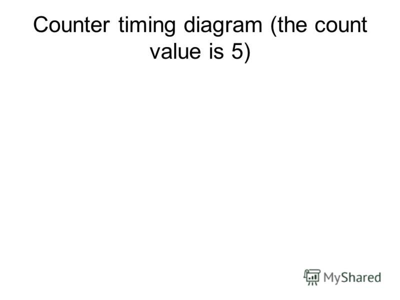 Counter timing diagram (the count value is 5)