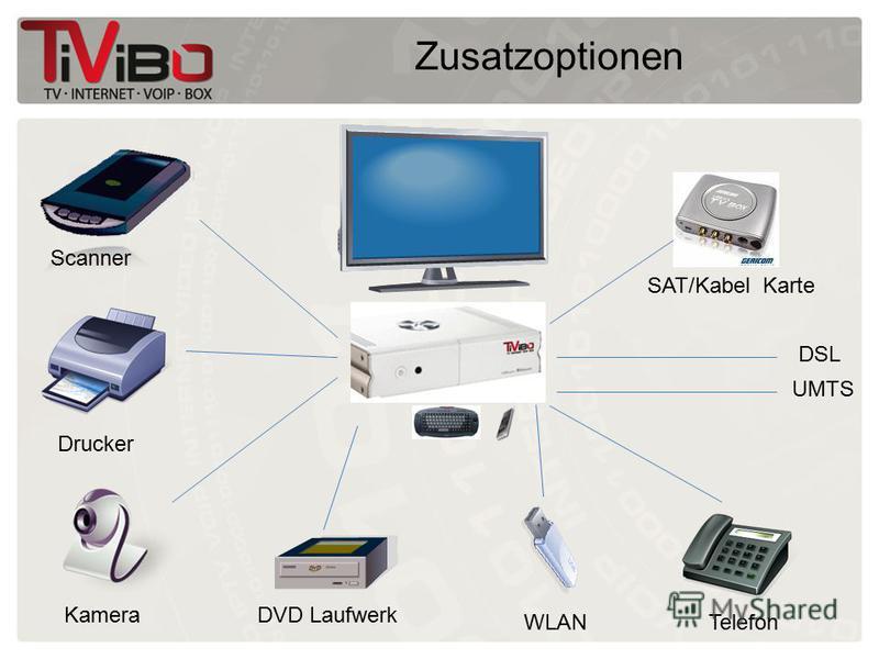 Zusatzoptionen Scanner Drucker KameraDVD Laufwerk WLANTelefon SAT/Kabel Karte DSL UMTS