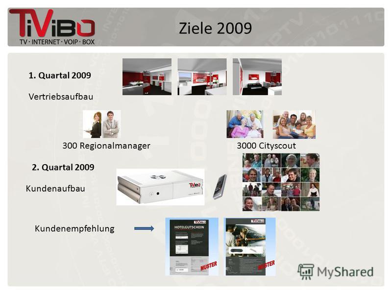 Ziele 2009 1. Quartal 2009 Vertriebsaufbau 300 Regionalmanager3000 Cityscout 2. Quartal 2009 Kundenaufbau Kundenempfehlung