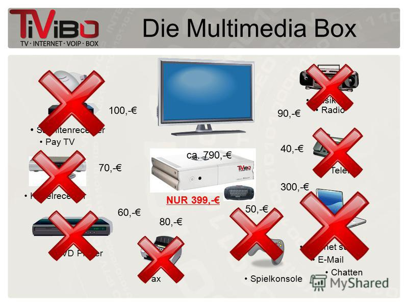 Die Multimedia Box Satelitenreceiver Pay TV Kabelreceiver DVD Player Spielkonsole Internet surfen E-Mail Musik Radio Chatten Fax Telefon 100,- 70,- 60,- 80,- 50,- 300,- 40,- 90,- NUR 399,- ca. 790,-