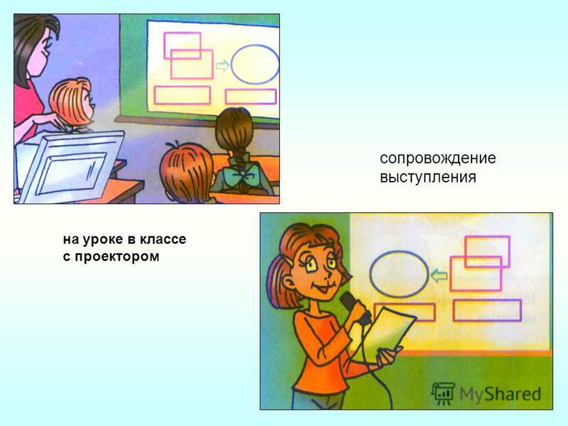 на уроке в классе с проектором сопровождение выступления