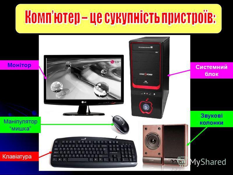 Системний блок Звукові колонки Клавіатура Монітор Маніпулятор мишка