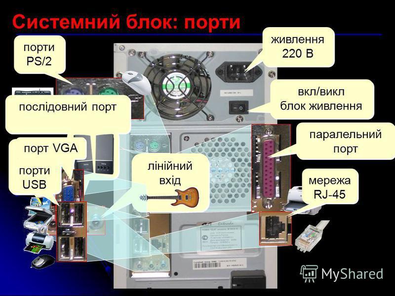 Системний блок: порти вкл/викл блок живлення порти PS/2 паралельний порт послідовний порт живлення 220 В лінійний вхід мережа RJ-45 порт VGA порти USB