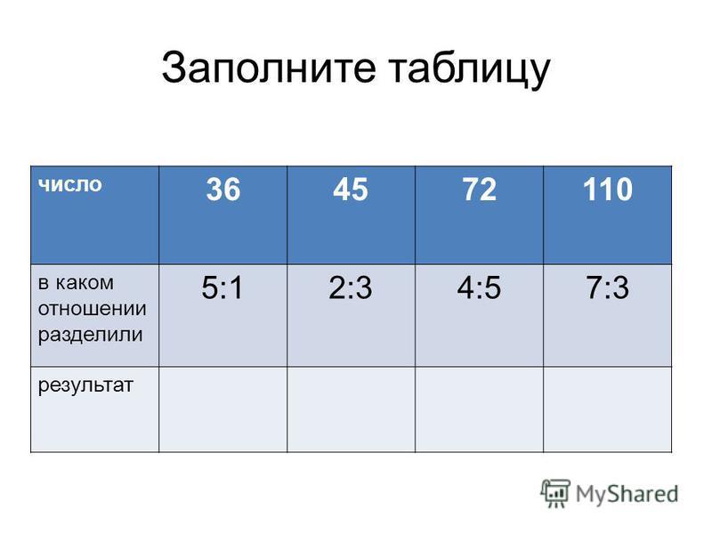Заполните таблицу число 364572110 в каком отношении разделили 5:12:34:57:3 результат
