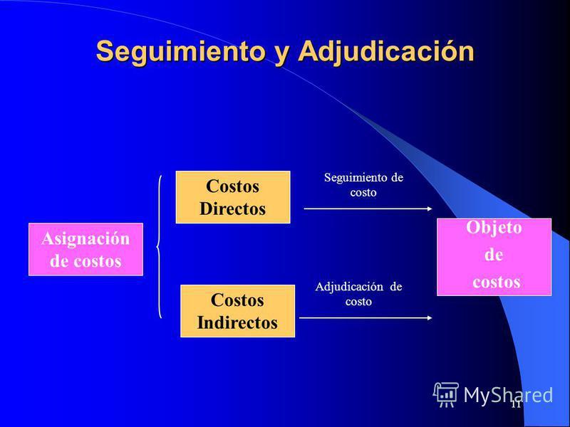 11 Seguimiento y Adjudicación Costos Directos Asignación de costos Costos Indirectos Objeto de costos Seguimiento de costo Adjudicación de costo