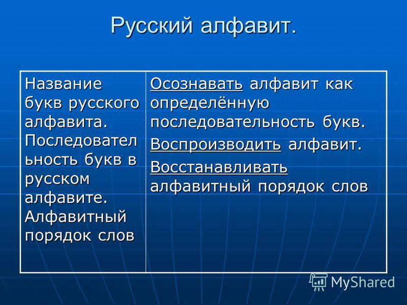 Русский алфавит. Название букв русского алфавита. Последовател ьность букв в русском алфавите. Алфавитный порядок слов Осознавать алфавит как определённую последовательность букв. Воспроизводить алфавит. Восстанавливать алфавитный порядок слов