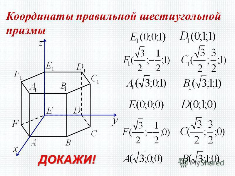 Координаты правильной шестиугольной призмы ДОКАЖИ!