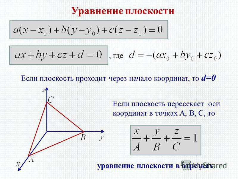 Уравнение плоскости Если плоскость проходит через начало координат, то d=0 Если плоскость пересекает оси координат в точках А, В, С, то, где уравнение плоскости в отрезках