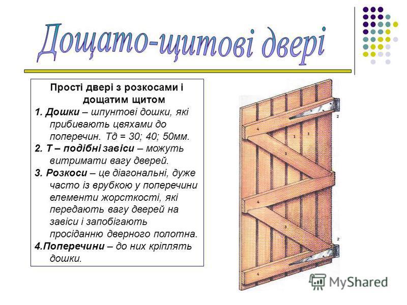 Прості двері з розкосами і дощатим щитом 1. Дошки – шпунтові дошки, які прибивають цвяхами до поперечин. Tд = 30; 40; 50мм. 2. Т – подібні завіси – можуть витримати вагу дверей. 3. Розкоси – це діагональні, дуже часто із врубкою у поперечини елементи