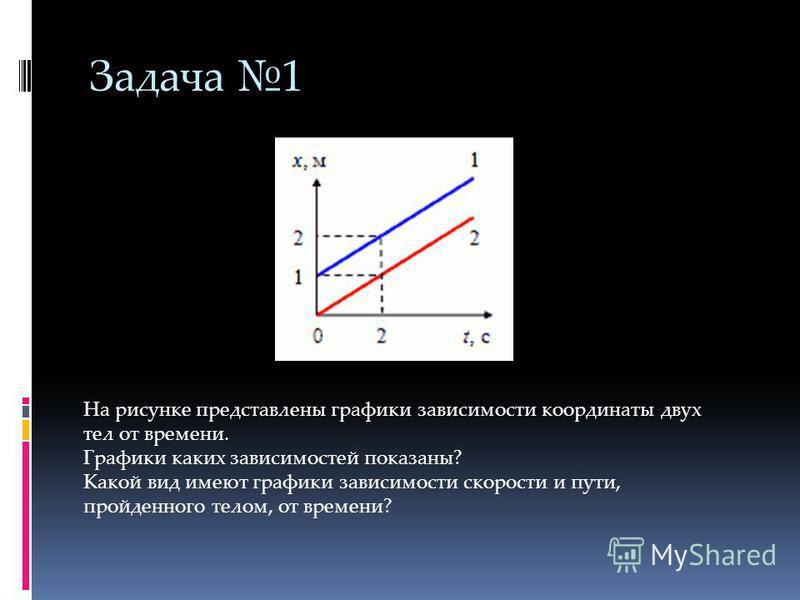 Задача 1 На рисунке представлены графики зависимости координаты двух тел от времени. Графики каких зависимостей показаны? Какой вид имеют графики зависимости скорости и пути, пройденного телом, от времени?
