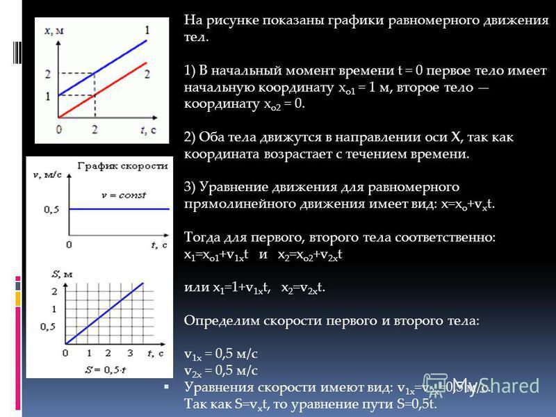 Решение: На рисунке показаны графики равномерного движения тел. 1) В начальный момент времени t = 0 первое тело имеет начальную координату х о 1 = 1 м, второе тело координату х о 2 = 0. 2) Оба тела движутся в направлении оси Х, так как координата воз